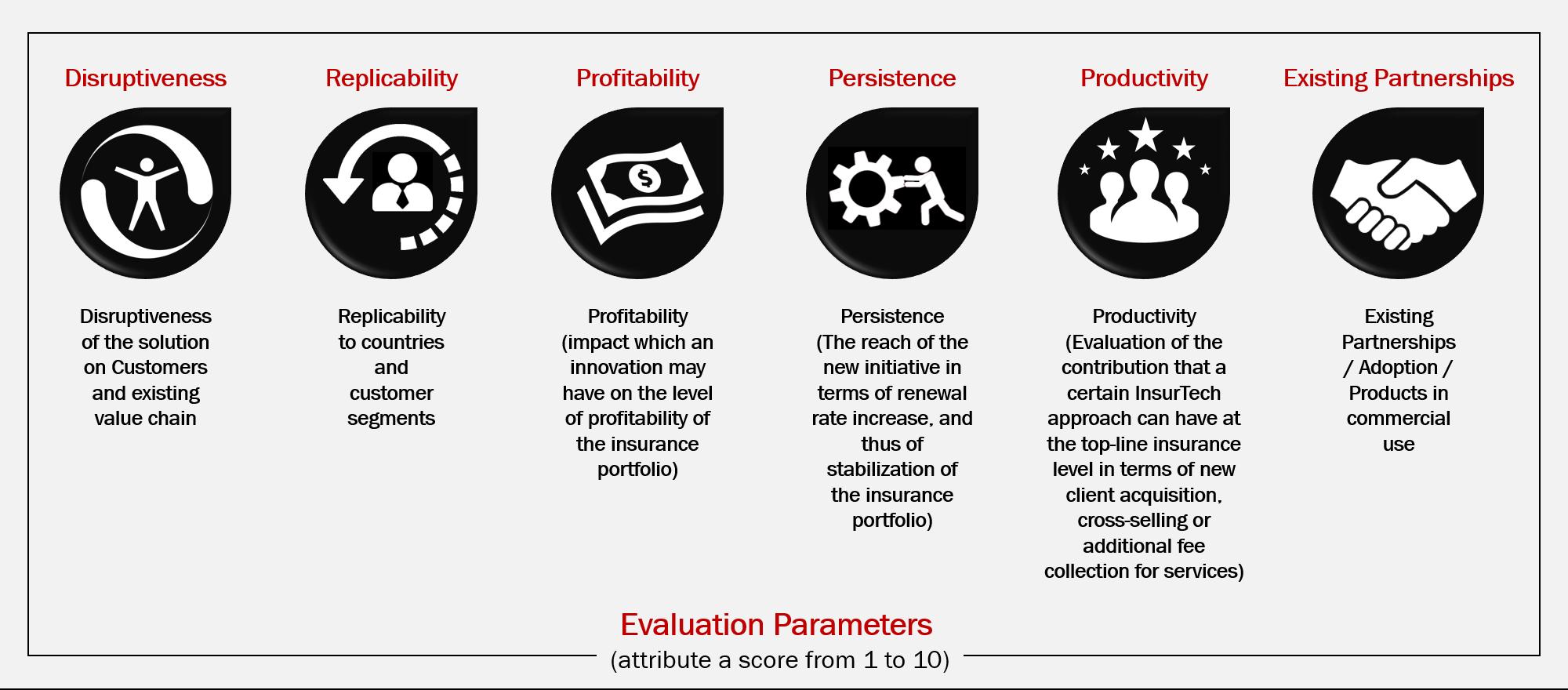 evaluation-parameter-infographics1
