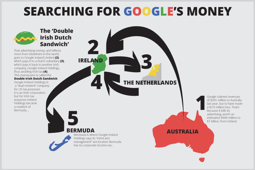 googles-money-clipart