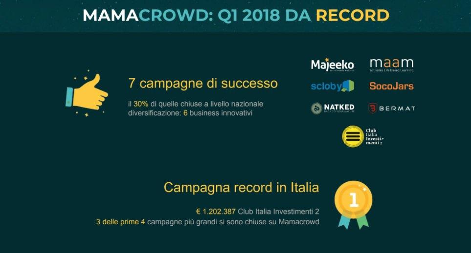 mamacrowd 1