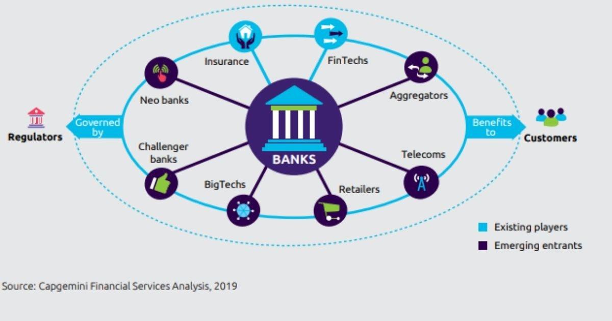 I 4 pilastri dell'OpenX che rivoluziona la finanza mettendo insieme fintech e banche