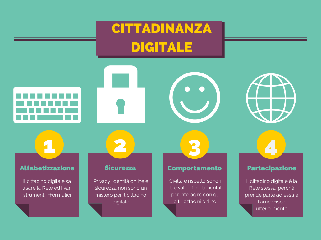 CITTADINANZA DIGITALE (1)