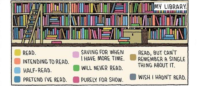 Ecco Fred, il social network dei libri (2)
