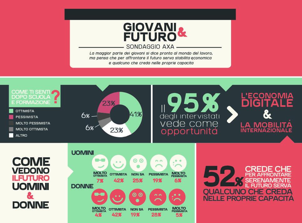 giovani_futuro_rgb