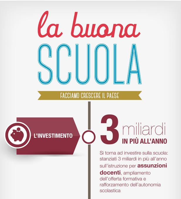 #LaBuonaScuola