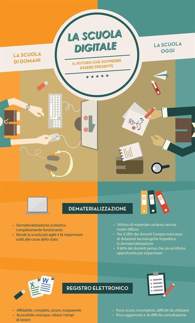 infografica scuola 2