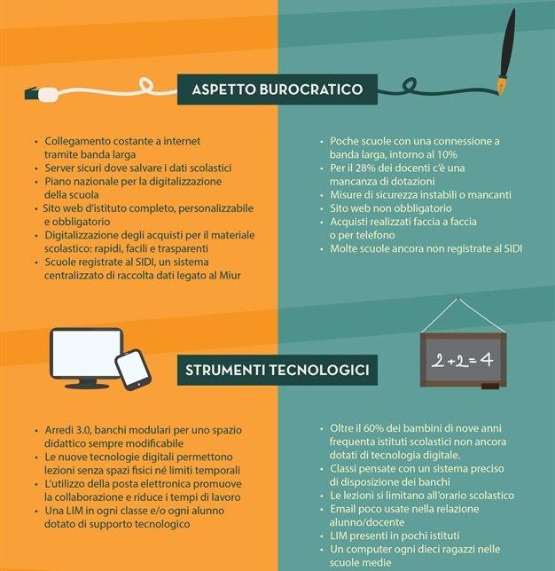 infografica scuola 3