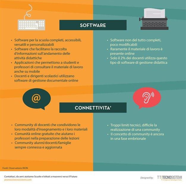 infografica scuola 4