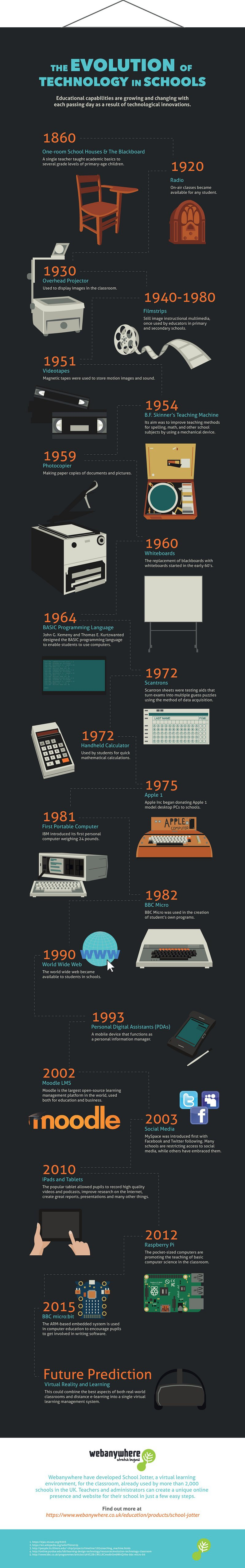 The-Evolution-of-Technology-in-Schools-Infographic-3