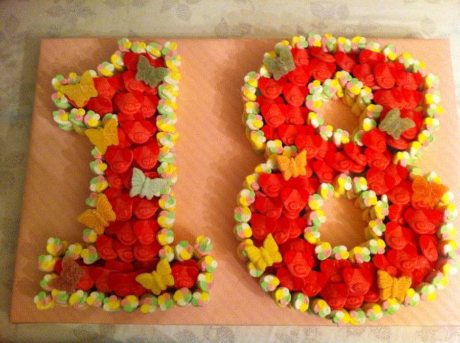 18th-birthday-cake