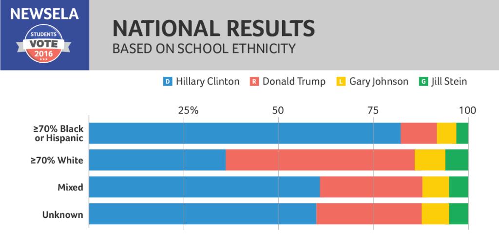 race-demographics-1200x900